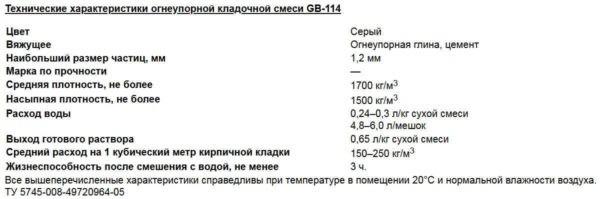 Кладочная смесь Огнеупорная GB-114 Кладочные смеси  строительные смеси